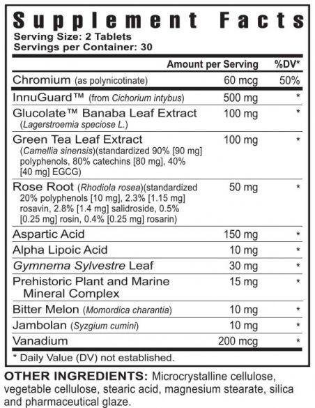 Ygy Usyg100087 Glucogenix Suppfacts 1216 1