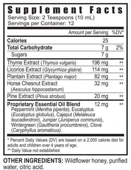 Ygy Usyg103240 Cough Syrup Suppfacts 0116